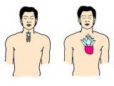 Terapii orientale: Surasul Interior (2)