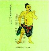 Terapii orientale: Surasul Interior