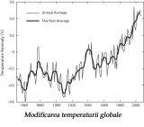 Schimbarea de clima - un fenomen real